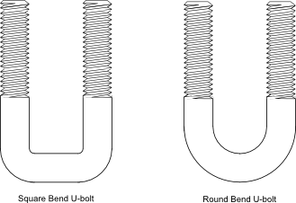 Square vs Round Bend U-Bolt