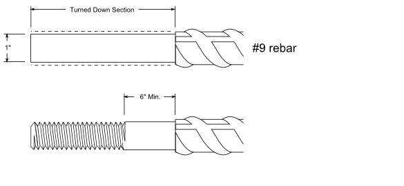 Rebar Threading Issues And Solutions Portland Bolt